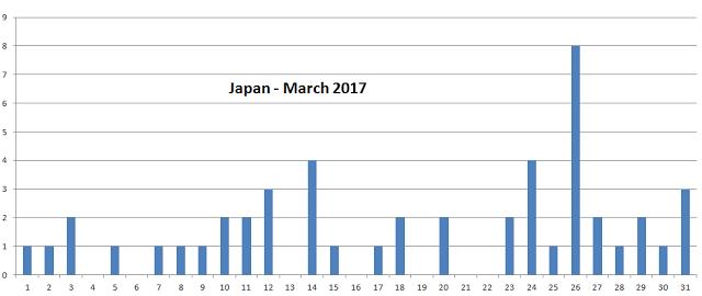 HAARPモニター観察:久しぶりの400nTの地震電磁波到来!_a0348309_17533323.png
