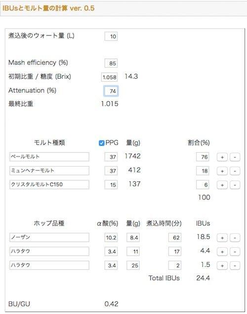 自ビールNo17 Ayashi Dunkelbier 瓶詰め_c0063348_17035820.jpg