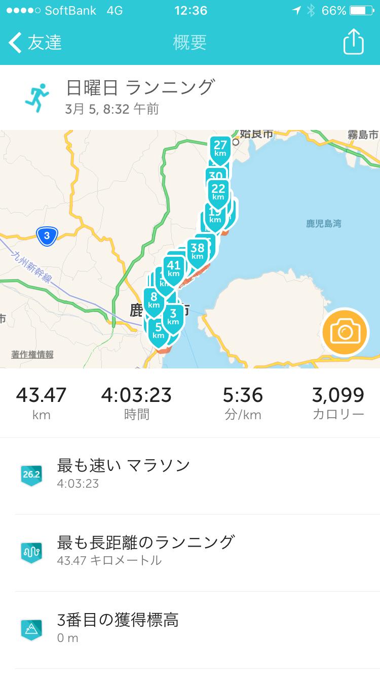 鹿児島マラソン2017サンデイ_f0082056_11440816.jpg