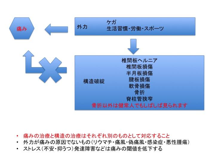 b0052170_0484214.jpg