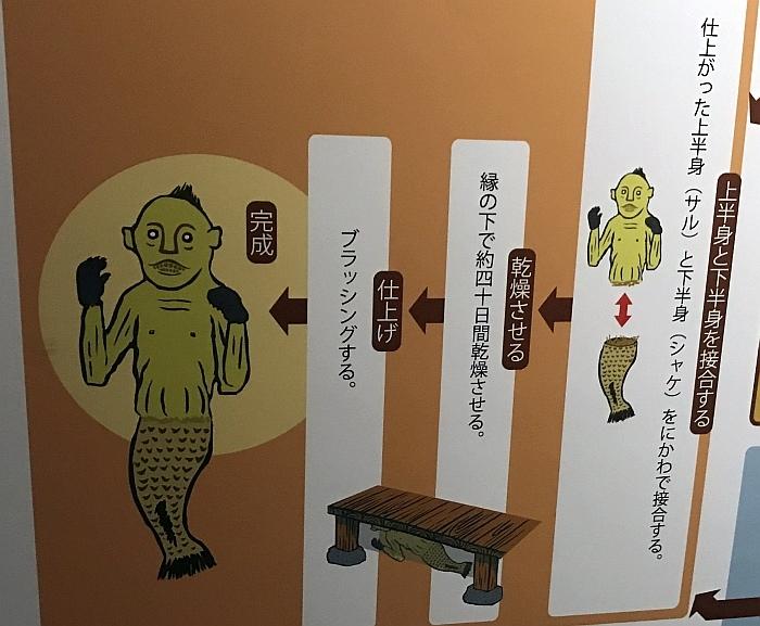 人魚のミイラの作り方_a0163788_21003064.jpg