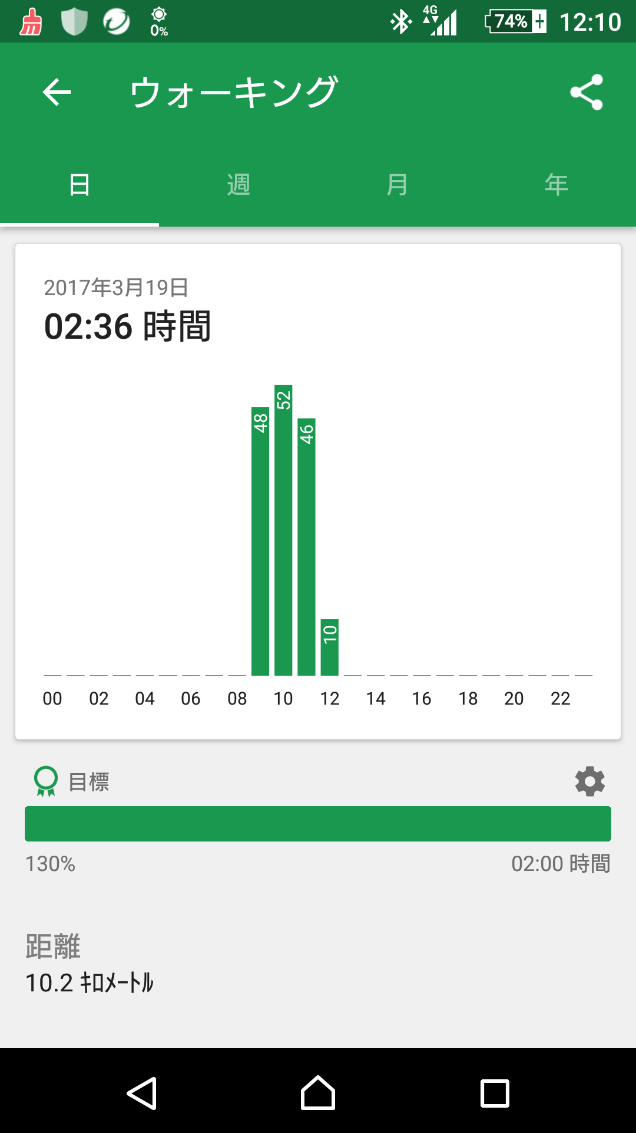 散歩 10000メートルの旅 カーフィルム ボディコーティング 大阪 貝塚_a0197623_19184059.png