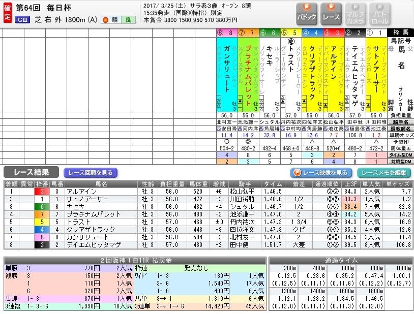 ふー感動のレース_f0053218_22164997.jpg