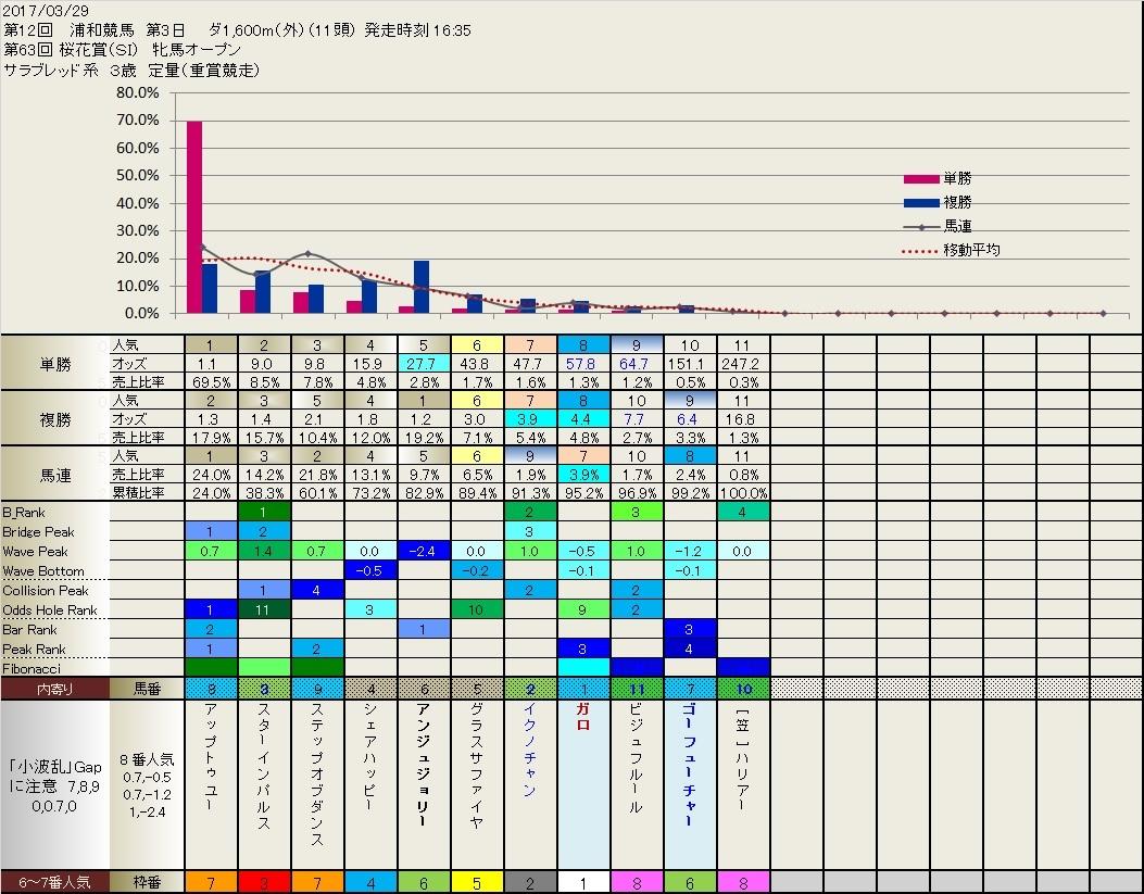 b0201522_20114790.jpg