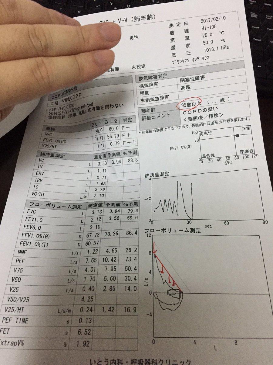 僕の肺年齢は95歳以上。 喘息の検査、血液検査、糖尿病や肝臓や痛風やウサギの毛アレルゲン検査の結果_d0352145_08035777.jpg