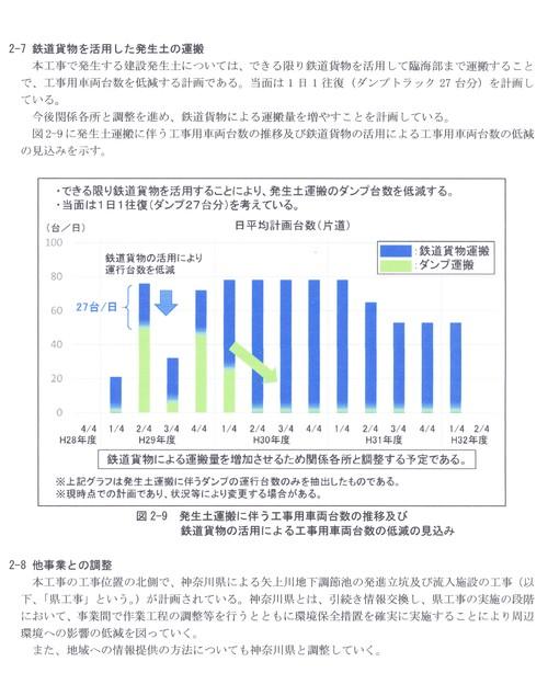 梶ヶ谷タでリニア起工式 残土の貨物列車輸送も発表_f0203926_021059.jpg
