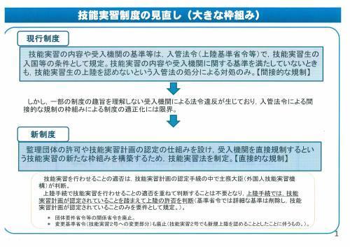 新しい外国人の技能実習生制度概要①_c0191200_08285659.jpg
