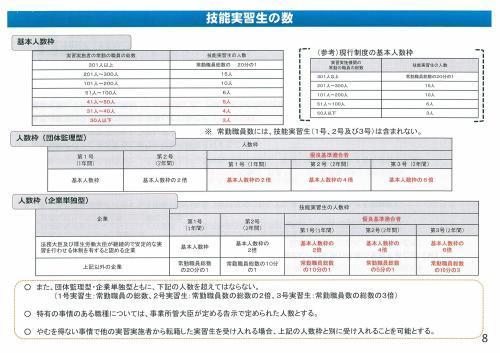 新しい外国人の技能実習生制度概要①_c0191200_08290783.jpg