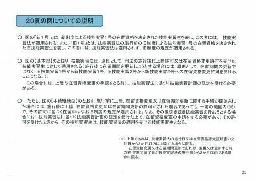 新しい外国人の技能実習生制度概要③_c0191200_08444138.jpg