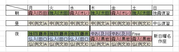 17-4月期 学習時間割 例によってとりあえず (17年4月14日)_c0059093_14520480.jpg