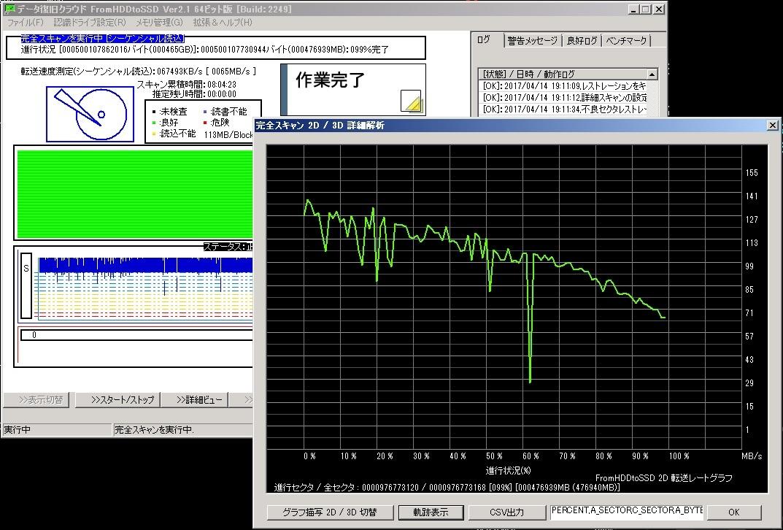 HDDの代替処理が発生した時の対処法_f0182936_02583379.jpg
