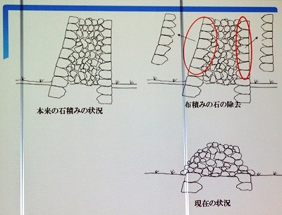 恩納村の歴史と湧き水_c0180460_17184617.jpg