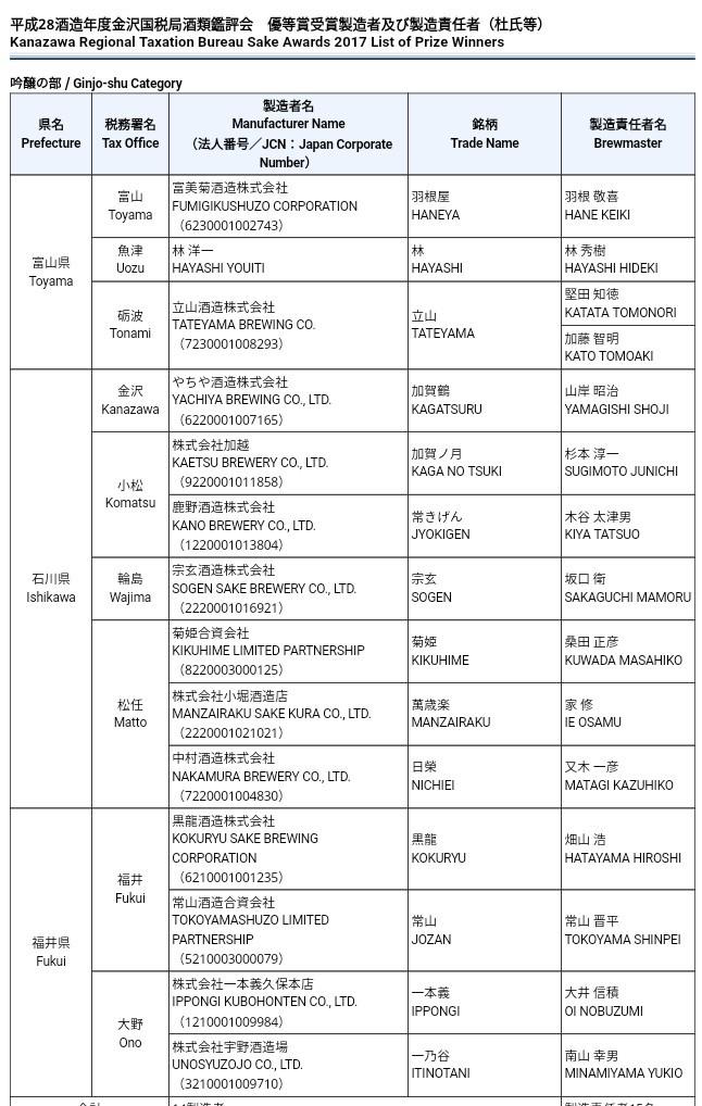 平成28酒造年度 金沢国税局酒類鑑評会 優等賞発表_e0037439_10385169.jpg