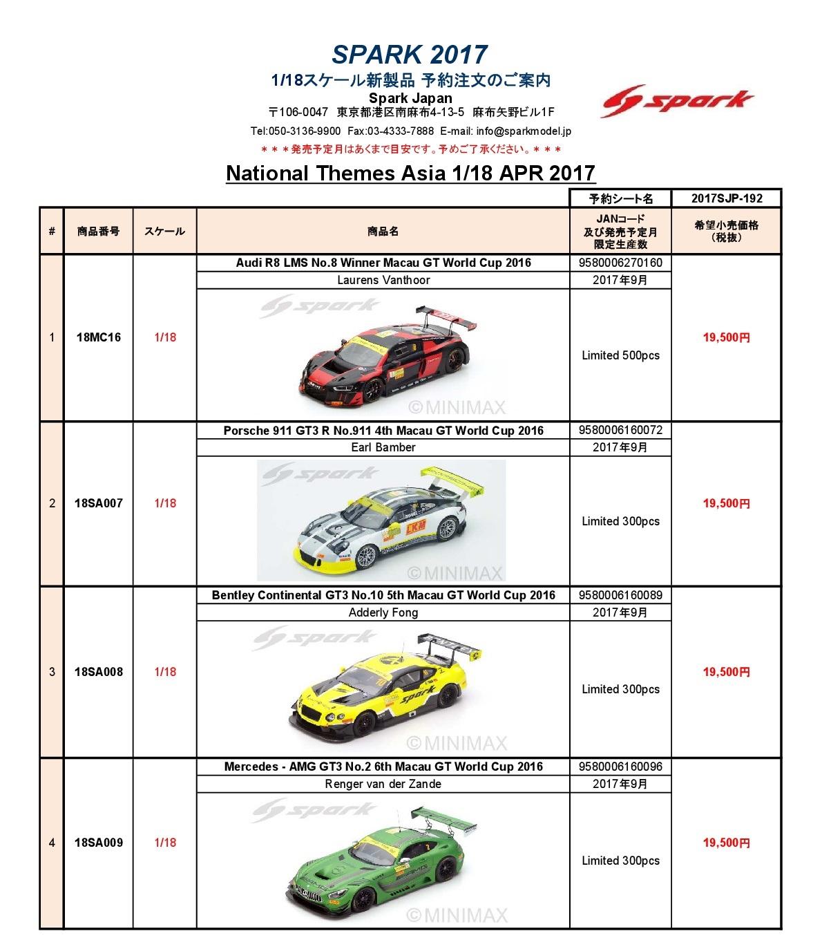 ミニカー新製品情報・予約開始(Spark)_f0372507_207435.jpg