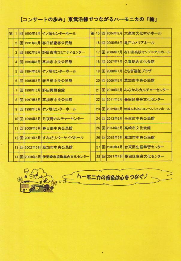 第28回東武沿線ふれあいハーモニカ・コンサート_c0365829_17422031.jpg