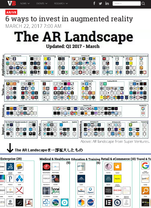 AR/VR関連企業をまとめたthe AR landscapeとTechDay NYの様子_b0007805_2385079.jpg