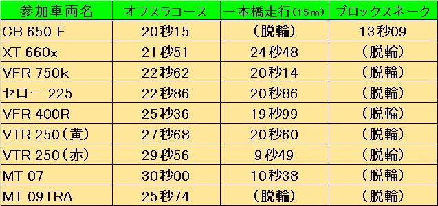b0095299_1453154.jpg