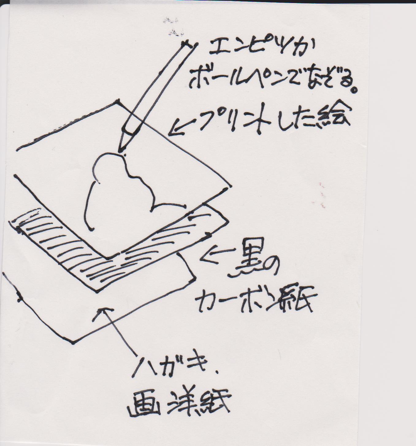 感動の絵手紙書き方講座