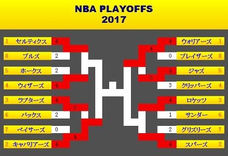 NBAは今年も2強対決か、高梨乱調_d0183174_09152474.jpg