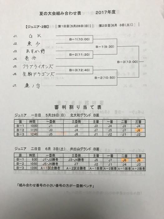 夏の大会の大会要項と組み合わせ_b0296154_20091100.jpg