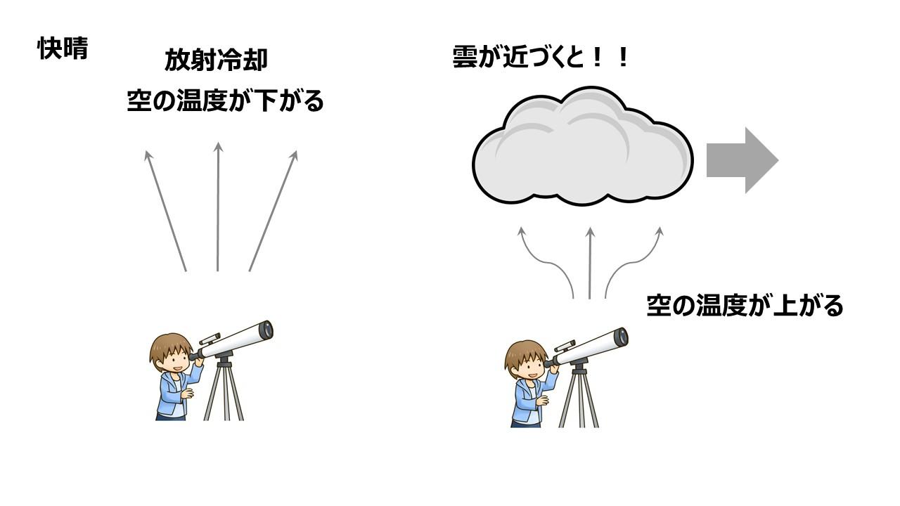 NEW クラウドセンサー 製作中_c0061727_8252953.jpg