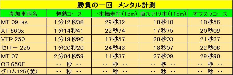 b0095299_10385578.jpg