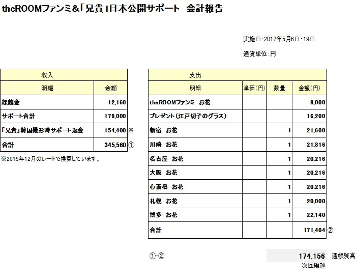 theROOMファンミ&「兄貴」日本公開サポート 会計報告_f0378683_21472249.jpg