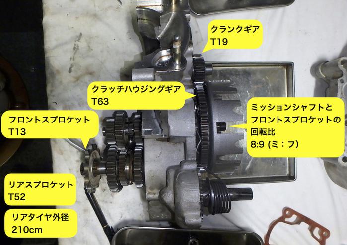 【tm125EN】エンジン回転数計算_e0159646_6532391.jpg