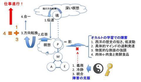 f0053026_00040565.jpg