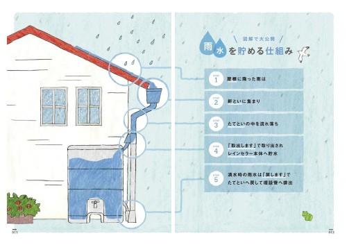 雨水貯留タンク設置助成制度について_b0211845_08360447.jpg