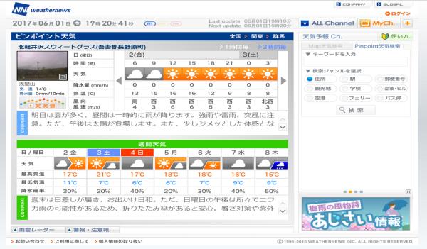 週末の天気と気温(6月1週目)_b0174425_19490277.png