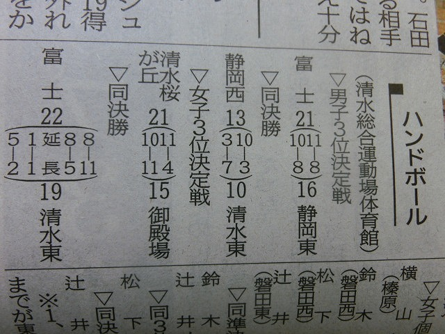 富士高女子ハンドボール部 延長戦で清水東を制し、2年連続インターハイ出場!!_f0141310_08042984.jpg