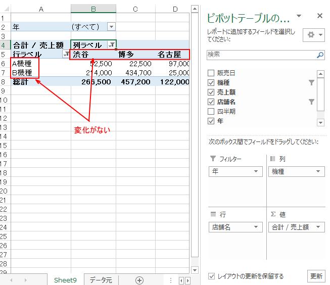 ピボットテーブルのフィールドリストを移動させてもテーブルに反映されないとき_a0030830_21163801.png