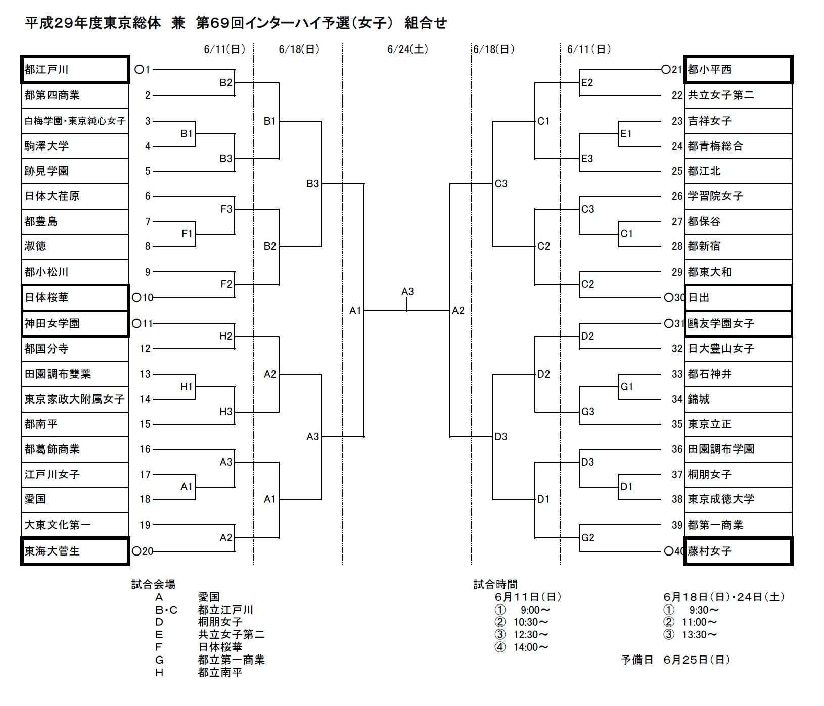 東京都IH予選組み合わせ_b0249247_07264176.jpg