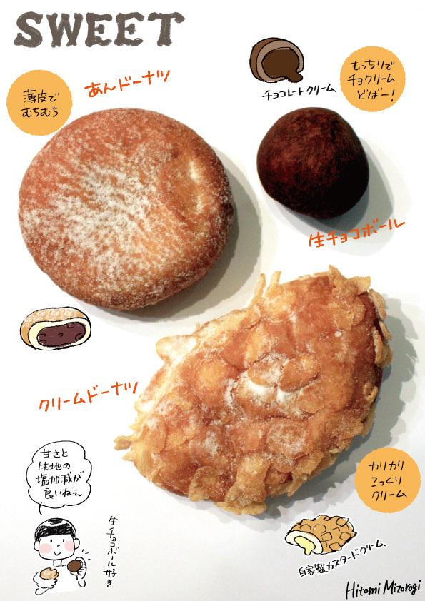【長野:松本】パン屋さん「スイート」のドーナツ3種【老舗】_d0272182_16080518.jpg