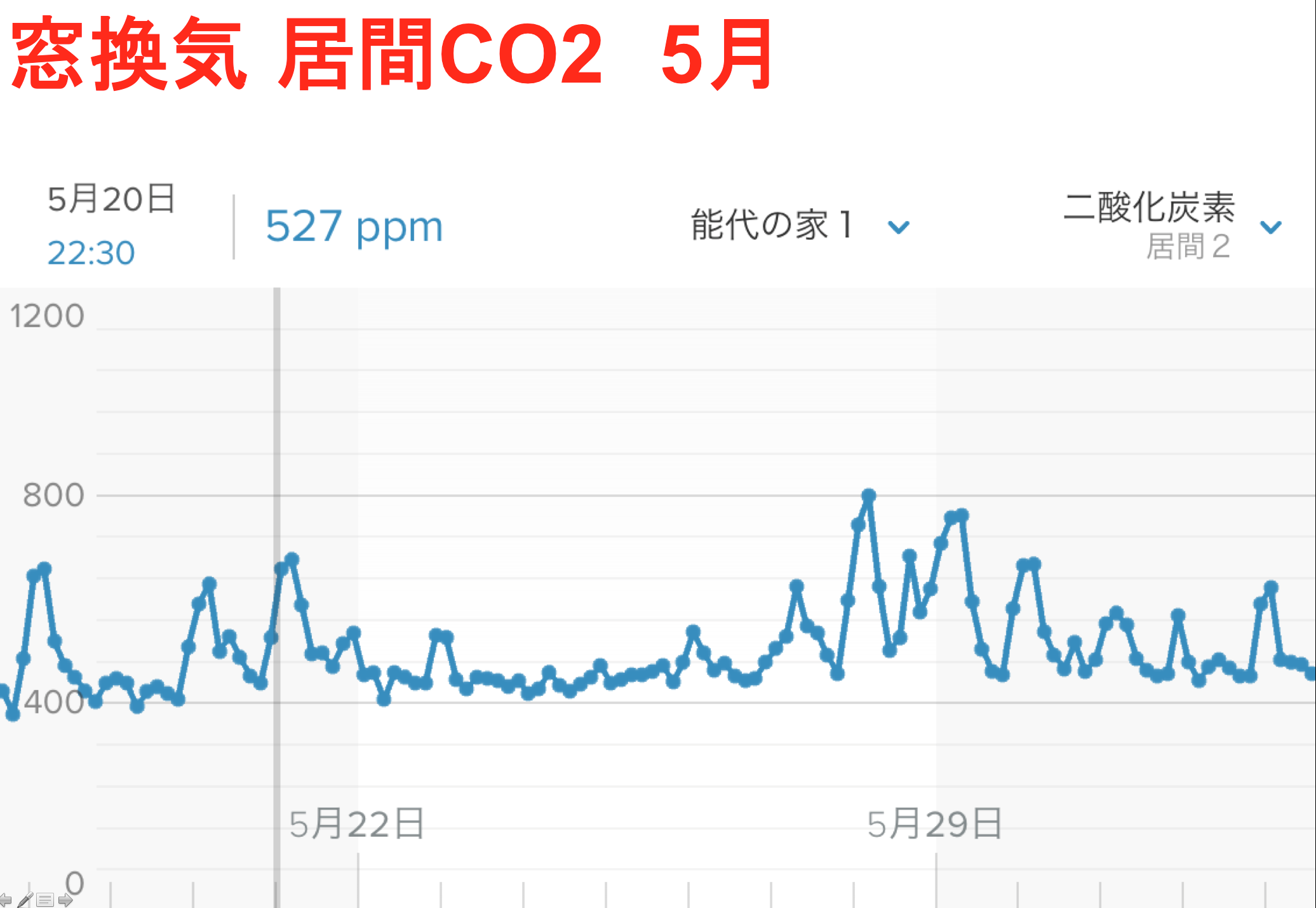 RealZEH・Q1住宅モデル能代:自然換気 2月と5月_e0054299_10113705.png