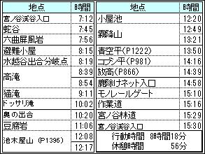 f0052108_08593206.jpg