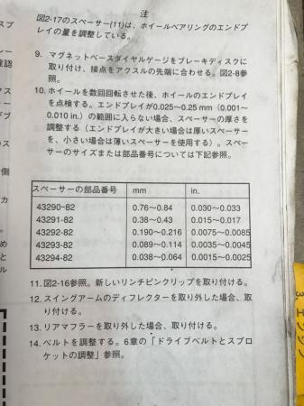79XL ホイール交換続き 6/25/2017_c0133351_19191101.jpg