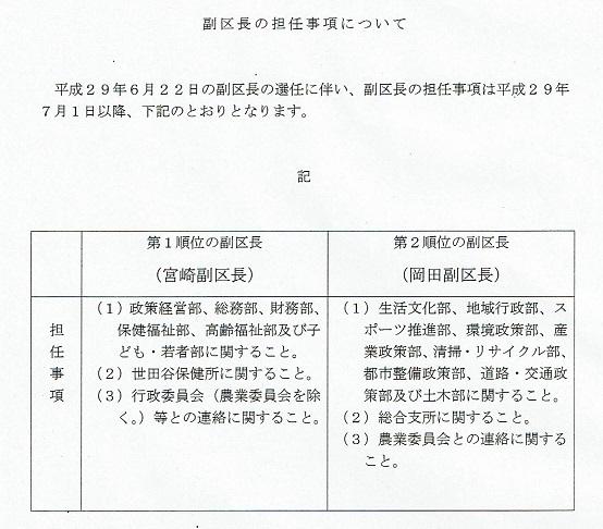 副区長のお仕事_c0092197_09090292.jpg