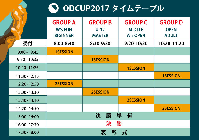 ODCUPについて!!_a0330060_19262784.jpg