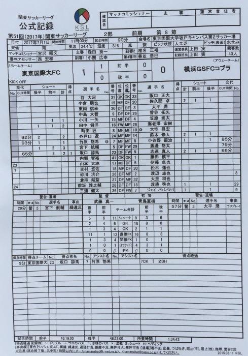 関東リーグ第8節vs東京国際大学FC_a0109270_08185699.jpg