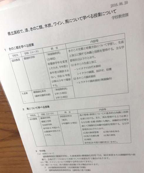 農林水産の施策の方向性と教育現場〜つぶやき〜_b0199244_1524678.jpg