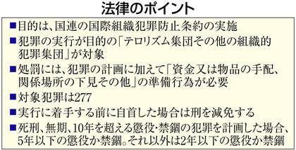 「共謀罪」を考える。(52)-東京新聞2017年7月10日より-_f0345938_06044324.jpg
