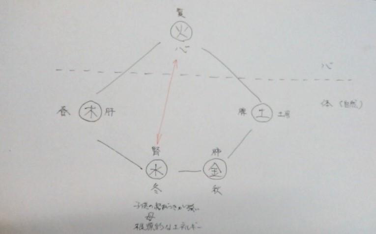 c0221644_16585291.jpg