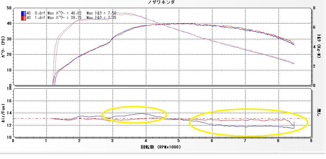 CB1100 パワーコマンダーセッティング_e0114857_10131717.png