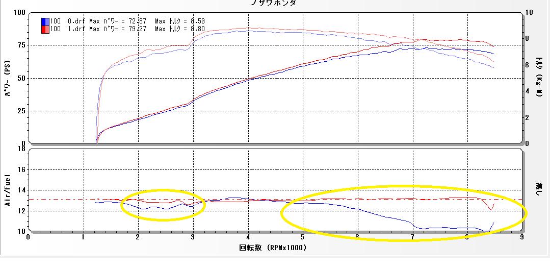 CB1100 パワーコマンダーセッティング_e0114857_1013726.png