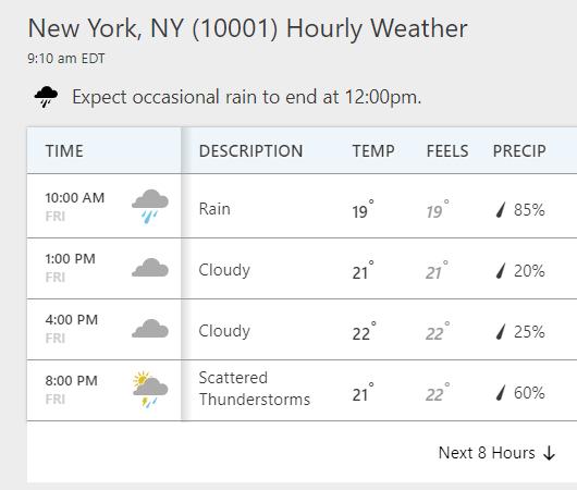今日のニューヨークの最高気温は22℃(今は19℃)_b0007805_235426.jpg