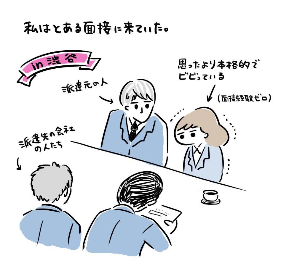 無計画上京物語派遣社員のイラストレーター Yoyopparai