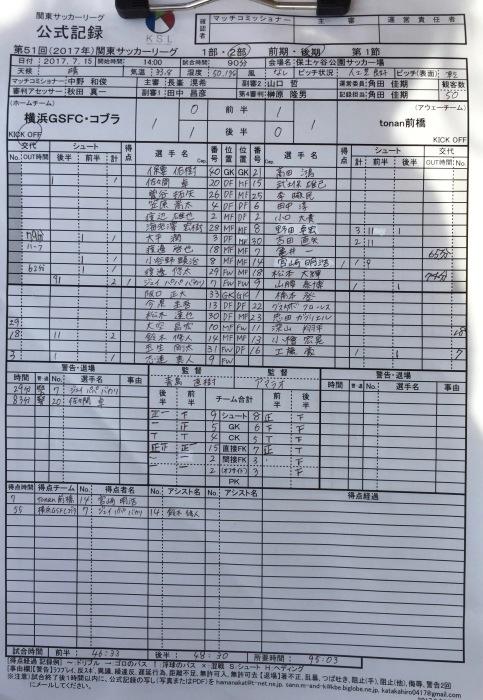 関東リーグ後期第1節vs tonan前橋_a0109270_00211273.jpg