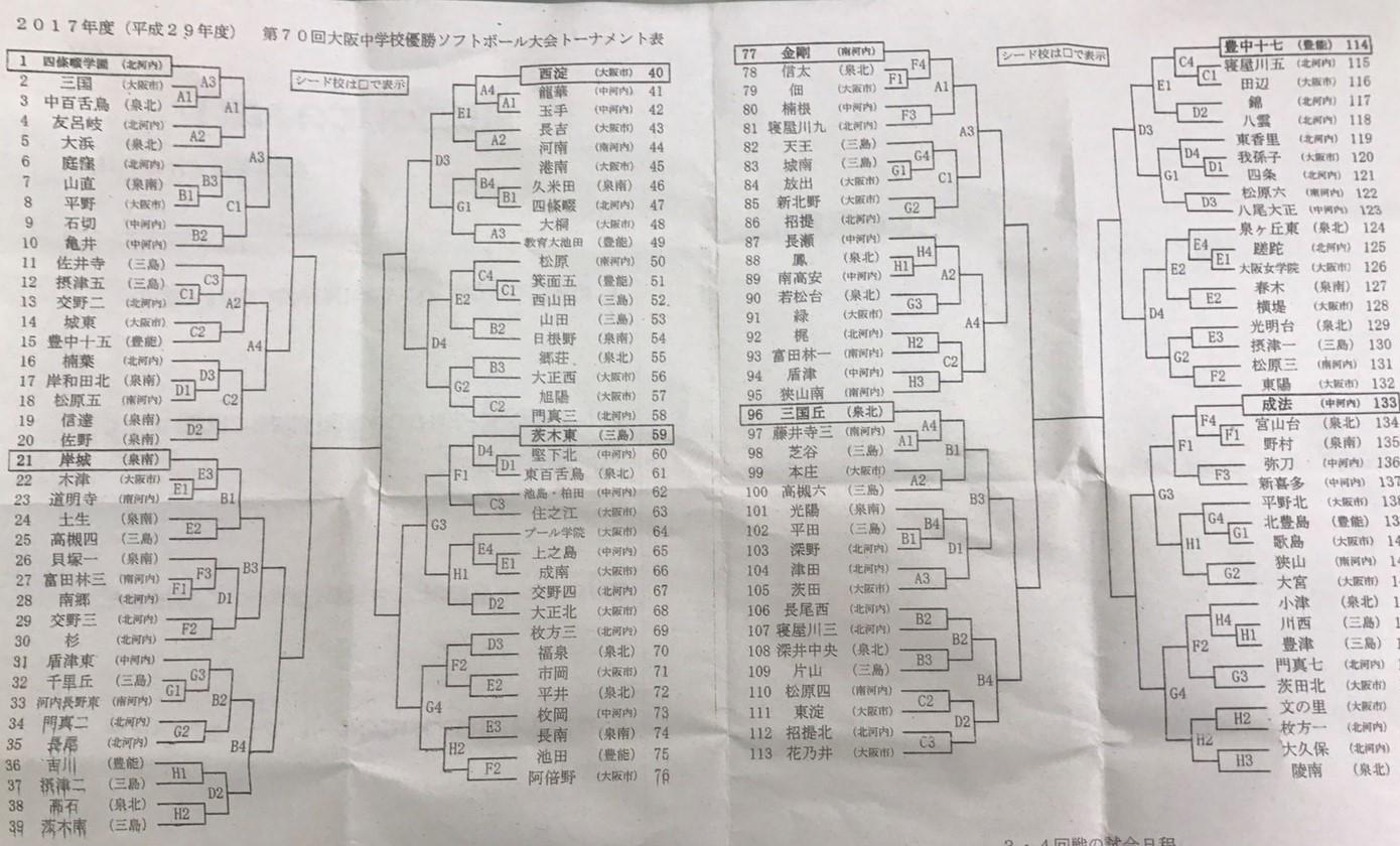 久宝寺組み合わせ - Tax-accountant-office ソフトボールブログ